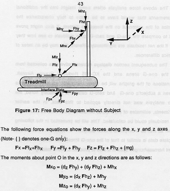 Free Body Diagram Treadmill Great Installation Of Wiring Diagram