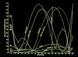 Description: GA.1972.12.24_00.00.05Wizard-Velocity_Curves-s.jpg